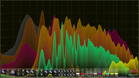 Control Hover 2D/3D multi channel spectrum analyzer audio plug-in VST VST3 AU AAX