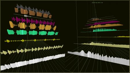 Full window 2D 3D multi channel spectrum analyzer audio plug-in VST VST3 AU AAX