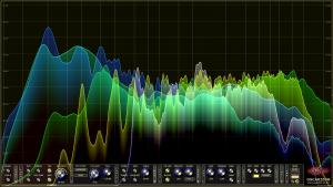 Oscarizor 2D 3D multi channel spectrum analyzer audio plug-in VST VST3 AU AAX Free blend mode 3