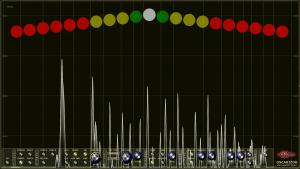 Oscarizor 2D 3D multi channel spectrum analyzer audio plug-in VST VST3 AU AAX Free automatic instrument tuner