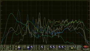 Oscarizor 2D 3D multi channel spectrum analyzer audio plug-in VST VST3 AU AAX Free non filled