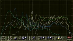 Oscarizor 2D 3D multi channel spectrum analyzer audio plug-in VST VST3 AU AAX Free non filled