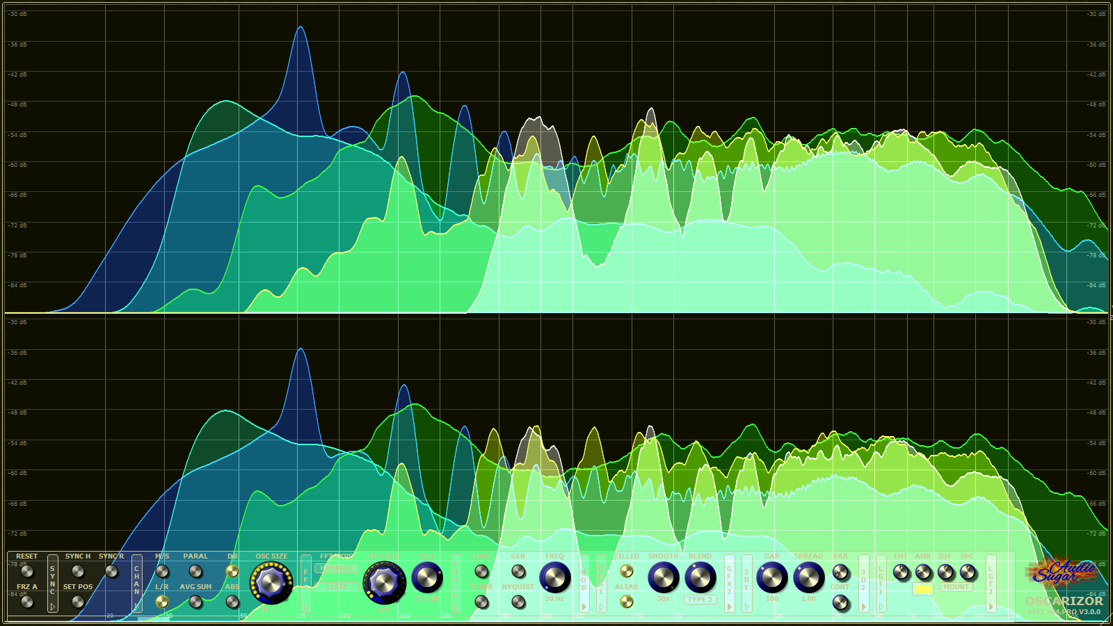 Frequency Analizer For Mac - accessgreenway