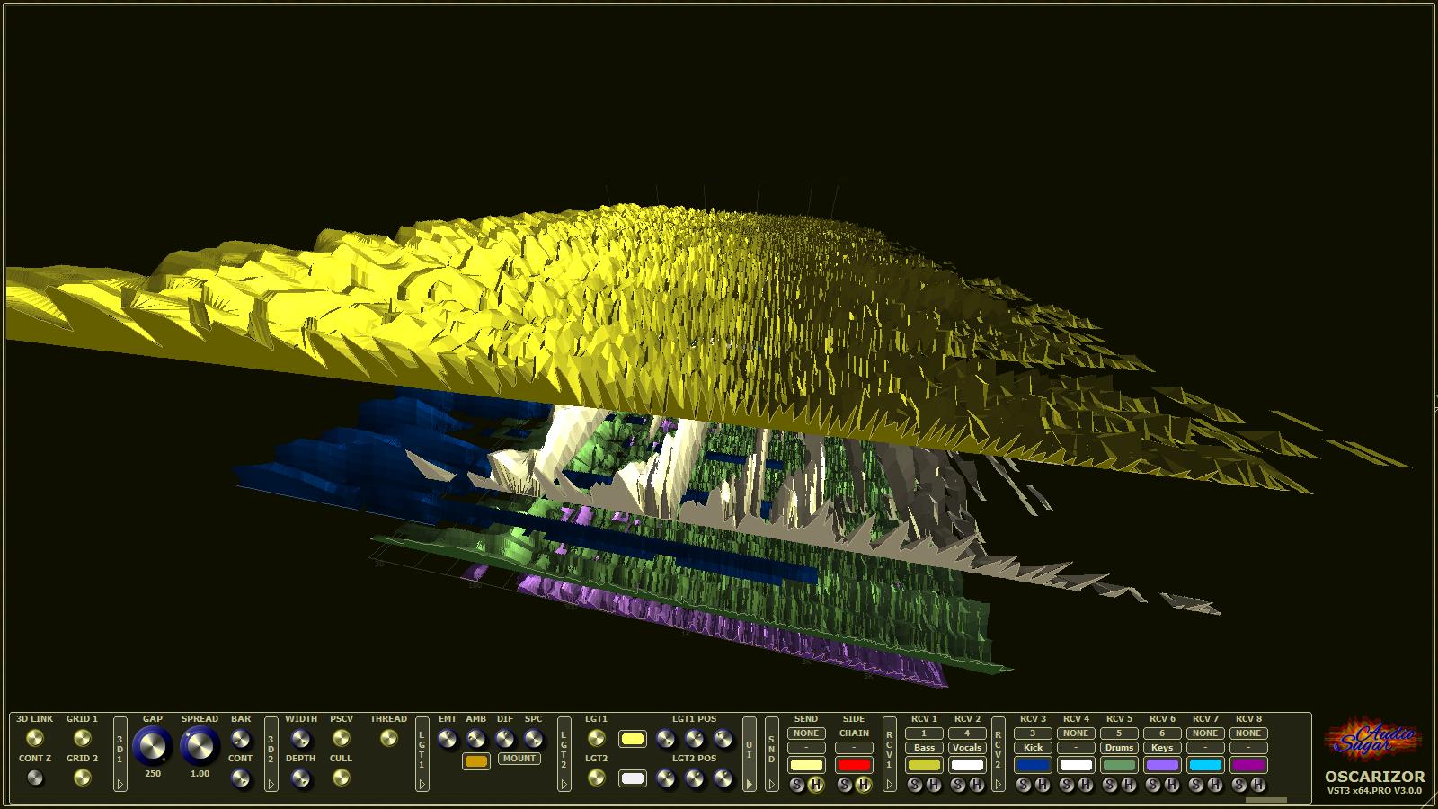 Oscarizor – 2D/3D Multi Channel Spectrum Analyzer Audio Plug